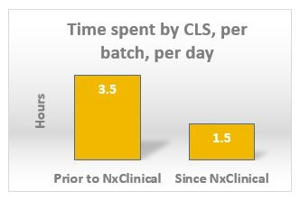 Time_spent_by_CLS_per_batch.jpg